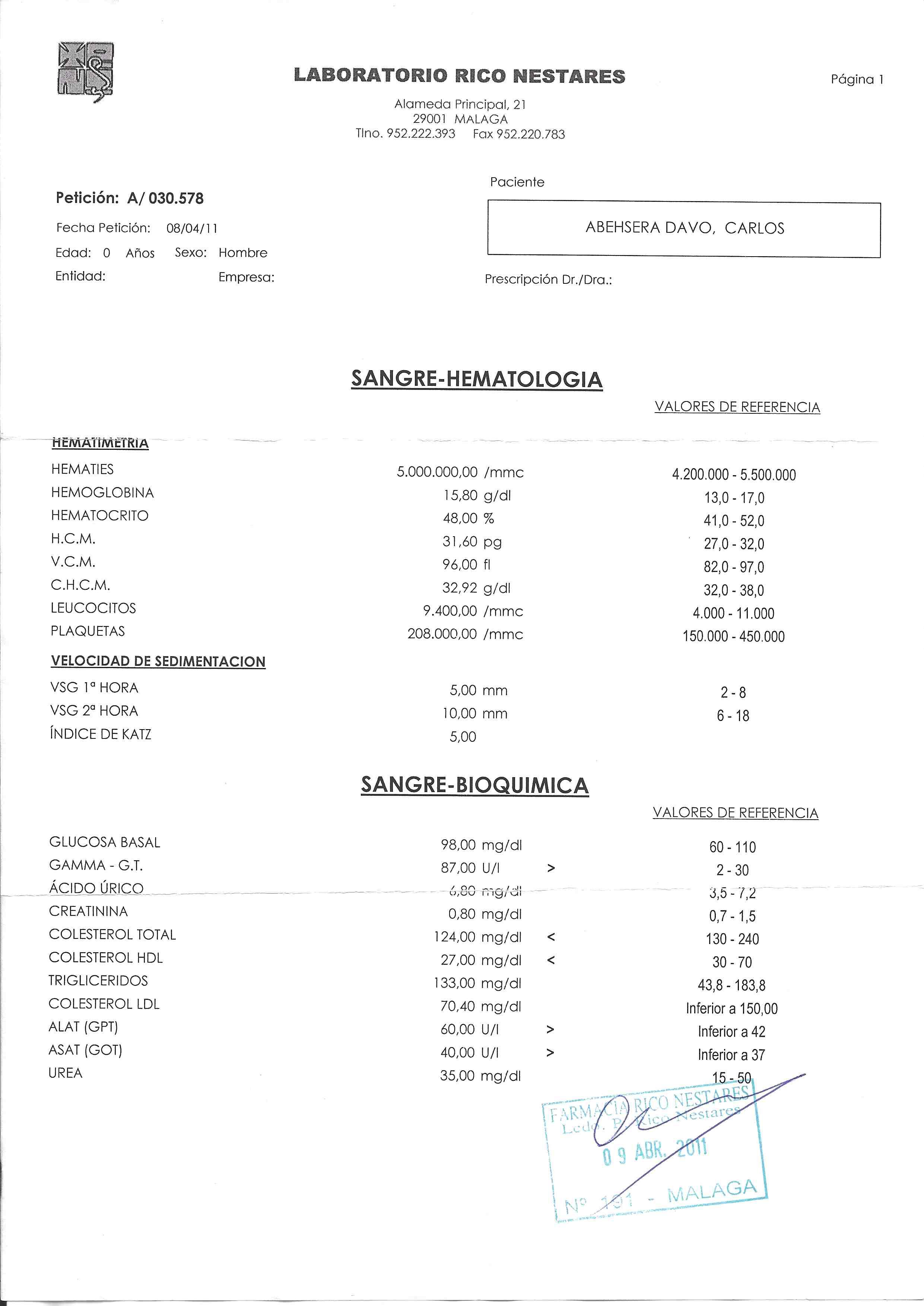 Analitica2